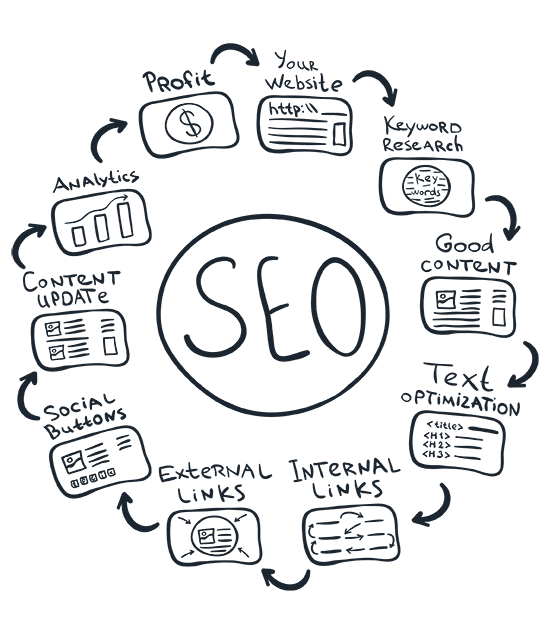 definitive guide to SEO